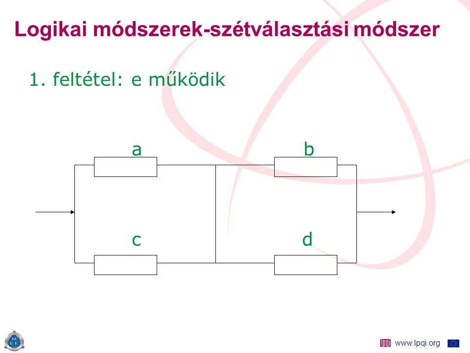 www.lpqi.org Logikai módszerek-szétválasztási módszer 1. feltétel: e működik a b c d