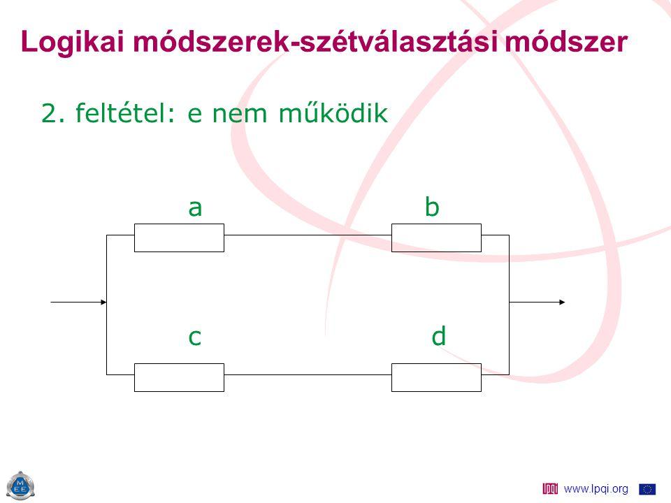 www.lpqi.org Logikai módszerek-szétválasztási módszer 2. feltétel: e nem működik a b c d