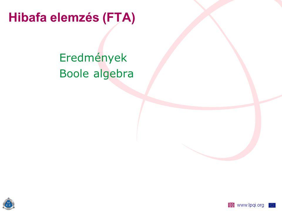 www.lpqi.org Hibafa elemzés (FTA) Eredmények Boole algebra