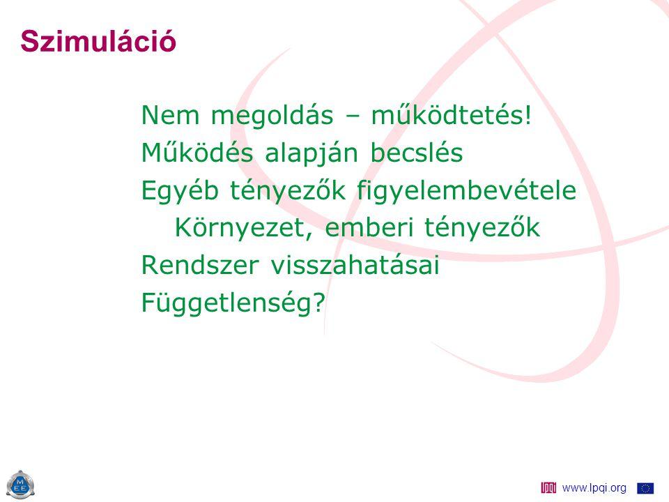 www.lpqi.org Szimuláció Nem megoldás – működtetés.