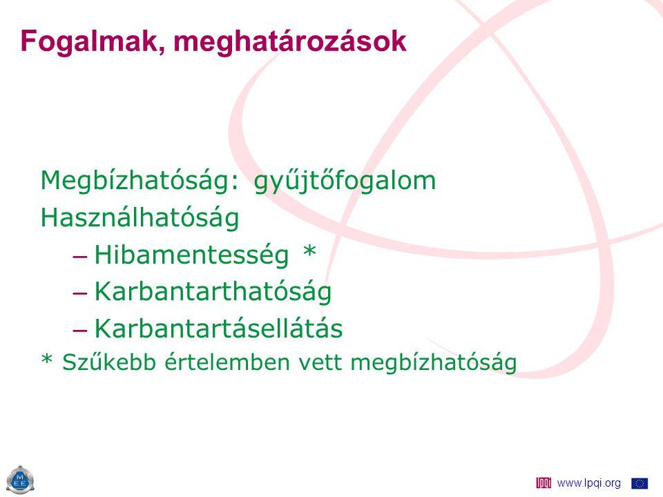 www.lpqi.org Fogalmak, meghatározások Megbízhatóság: gyűjtőfogalom Használhatóság – Hibamentesség * – Karbantarthatóság – Karbantartásellátás * Szűkebb értelemben vett megbízhatóság