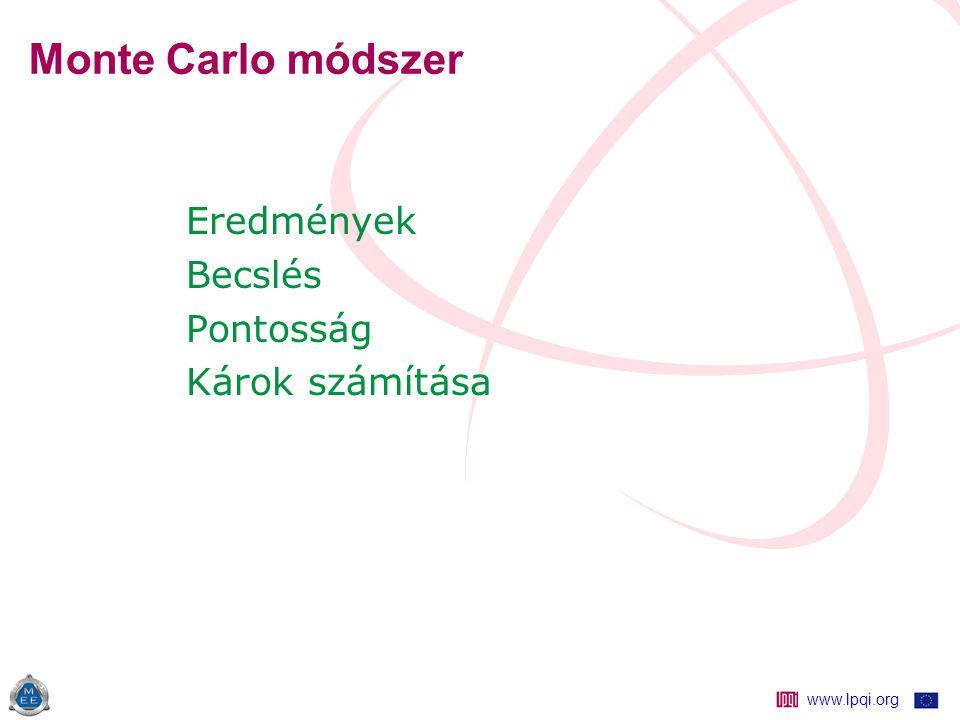www.lpqi.org Monte Carlo módszer Eredmények Becslés Pontosság Károk számítása