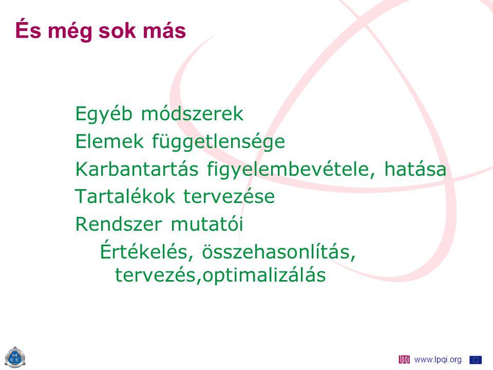 www.lpqi.org És még sok más Egyéb módszerek Elemek függetlensége Karbantartás figyelembevétele, hatása Tartalékok tervezése Rendszer mutatói Értékelés, összehasonlítás, tervezés,optimalizálás