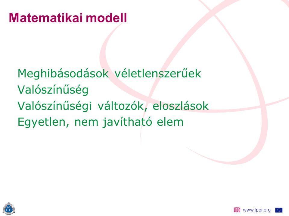www.lpqi.org Matematikai modell Meghibásodások véletlenszerűek Valószínűség Valószínűségi változók, eloszlások Egyetlen, nem javítható elem