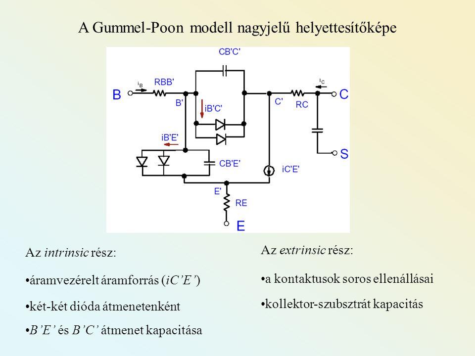 A Gummel-Poon modell nagyjelű helyettesítőképe Az intrinsic rész: áramvezérelt áramforrás (iC'E') két-két dióda átmenetenként B'E' és B'C' átmenet kap