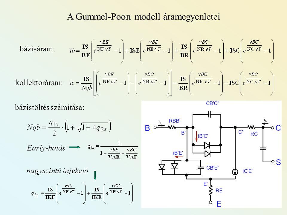 A Gummel-Poon modell áramegyenletei bázisáram: kollektoráram: bázistöltés számítása: Early-hatás nagyszintű injekció
