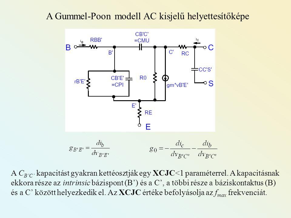 A Gummel-Poon modell AC kisjelű helyettesítőképe A C B'C' kapacitást gyakran kettéosztják egy XCJC<1 paraméterrel. A kapacitásnak ekkora része az intr
