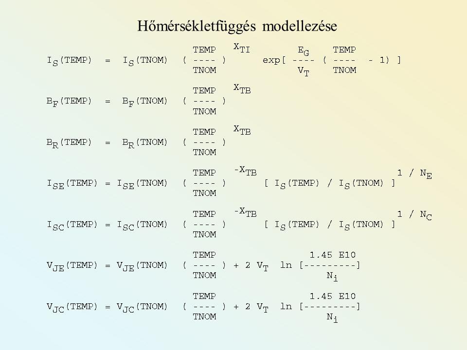 Hőmérsékletfüggés modellezése