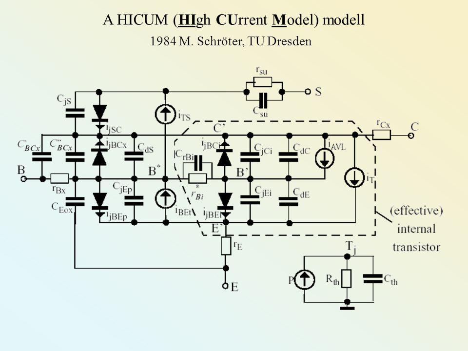 1984 M. Schröter, TU Dresden A HICUM (HIgh CUrrent Model) modell
