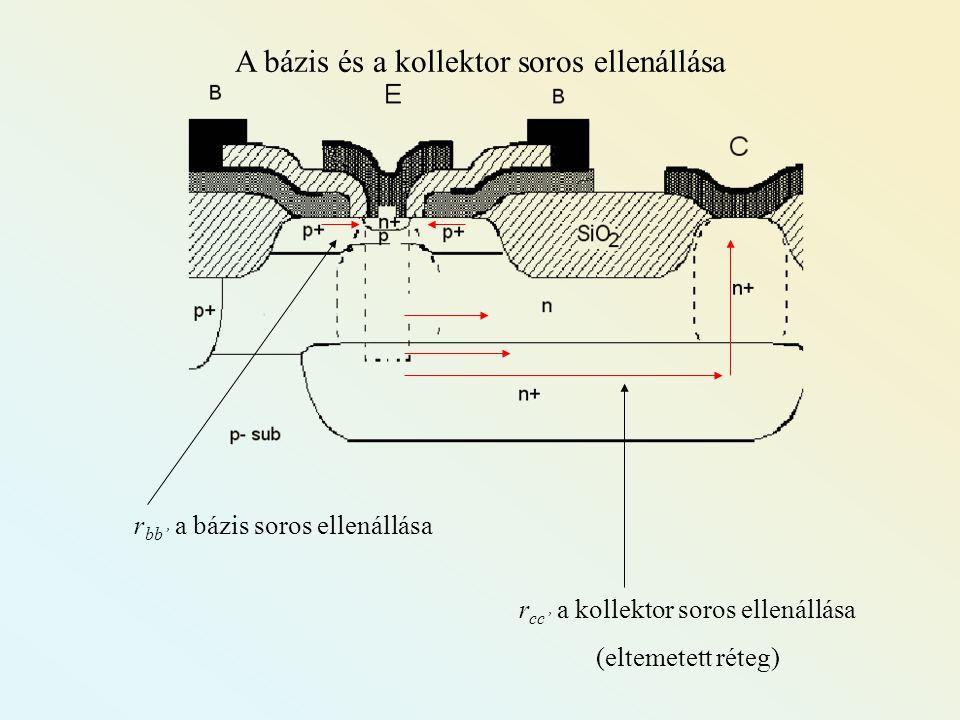 A bázis és a kollektor soros ellenállása r bb' a bázis soros ellenállása r cc' a kollektor soros ellenállása (eltemetett réteg)