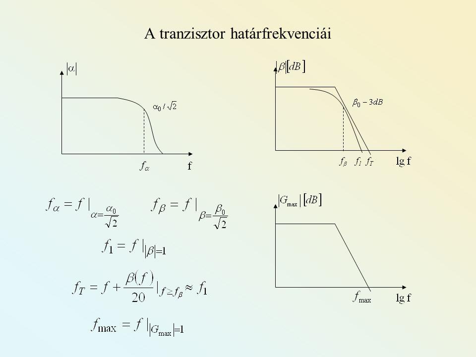 A tranzisztor határfrekvenciái fTfT f1f1 ff ff