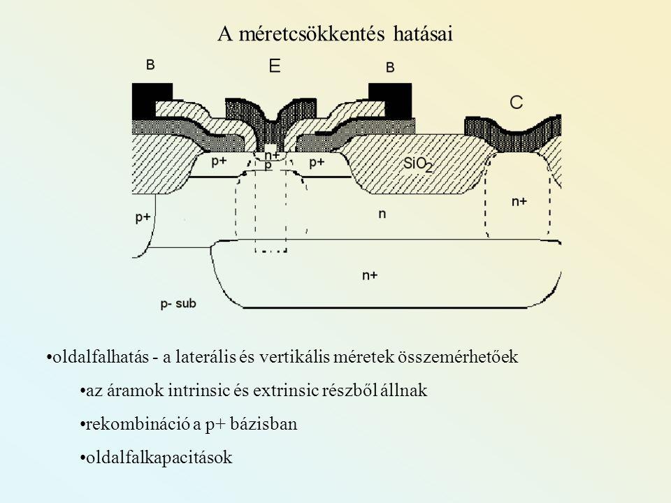 A méretcsökkentés hatásai oldalfalhatás - a laterális és vertikális méretek összemérhetőek az áramok intrinsic és extrinsic részből állnak rekombináci