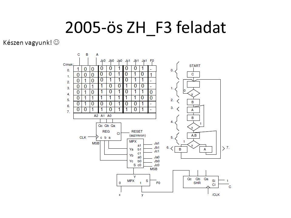 2005-ös ZH_F3 feladat Készen vagyunk!