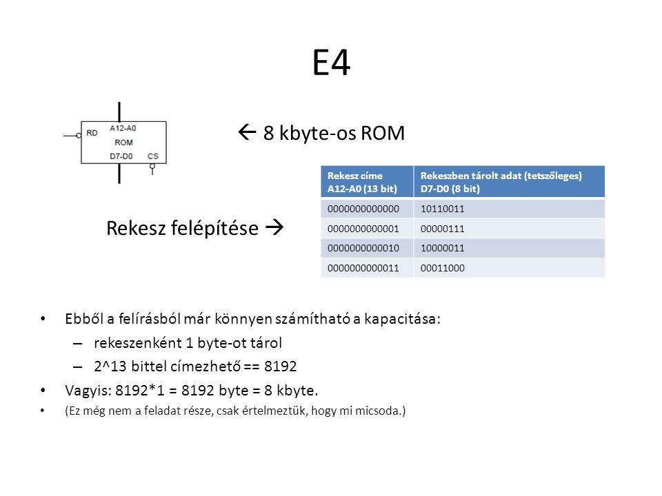 E4  8 kbyte-os ROM Rekesz felépítése  Ebből a felírásból már könnyen számítható a kapacitása: – rekeszenként 1 byte-ot tárol – 2^13 bittel címezhető
