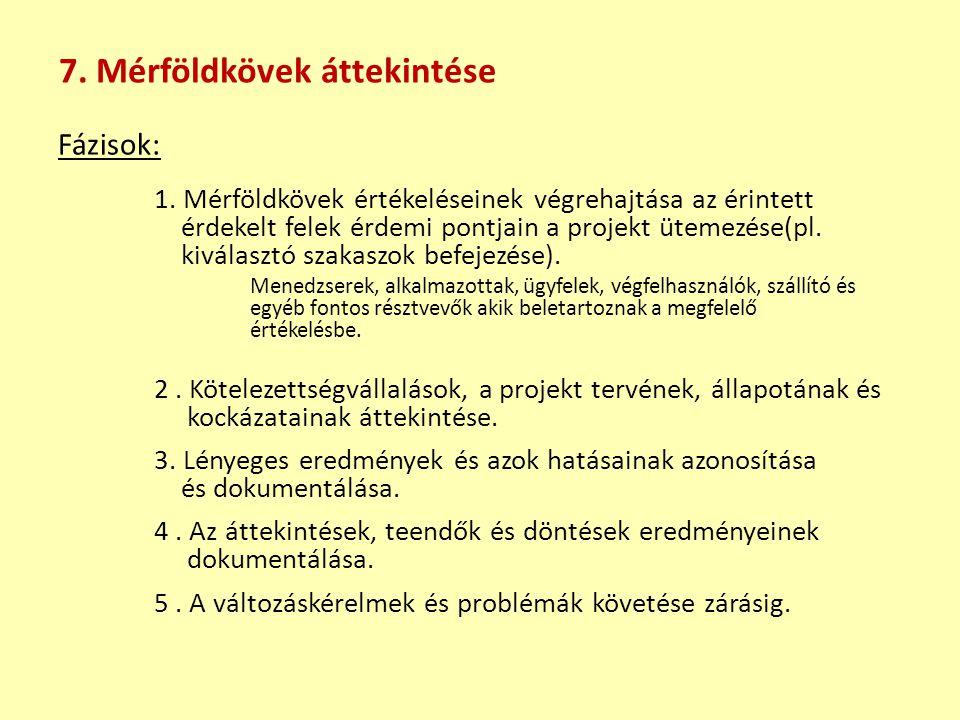 Fázisok: 1. Mérföldkövek értékeléseinek végrehajtása az érintett érdekelt felek érdemi pontjain a projekt ütemezése(pl. kiválasztó szakaszok befejezés