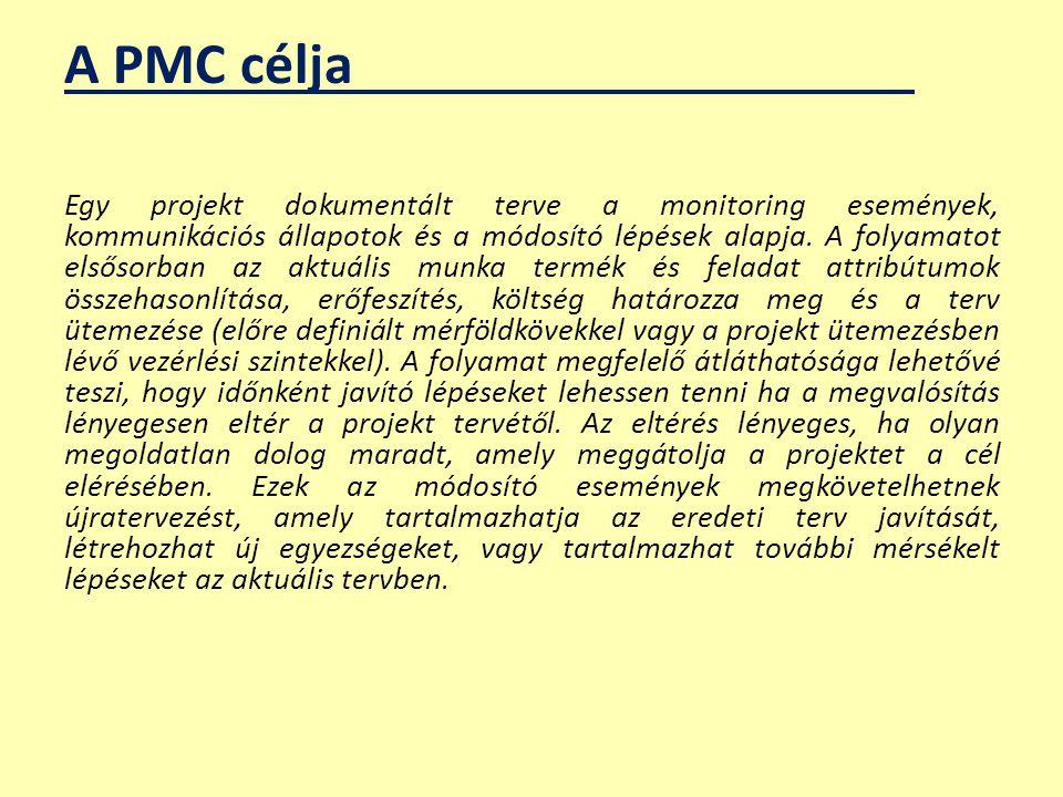 A PMC célja Egy projekt dokumentált terve a monitoring események, kommunikációs állapotok és a módosító lépések alapja. A folyamatot elsősorban az akt