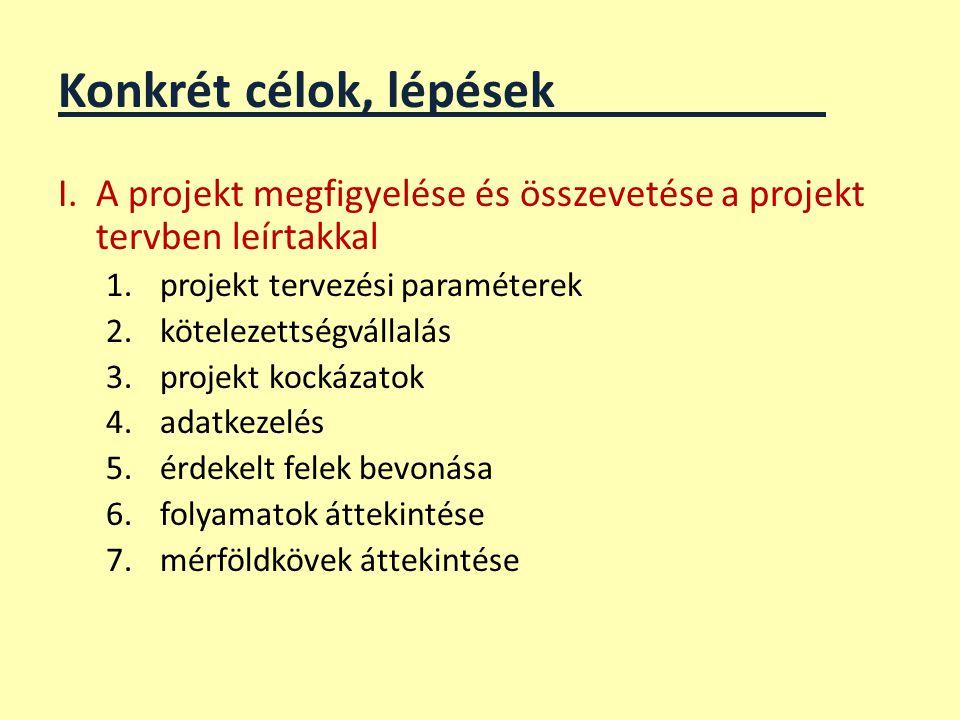 Konkrét célok, lépések I. A projekt megfigyelése és összevetése a projekt tervben leírtakkal 1.projekt tervezési paraméterek 2.kötelezettségvállalás 3