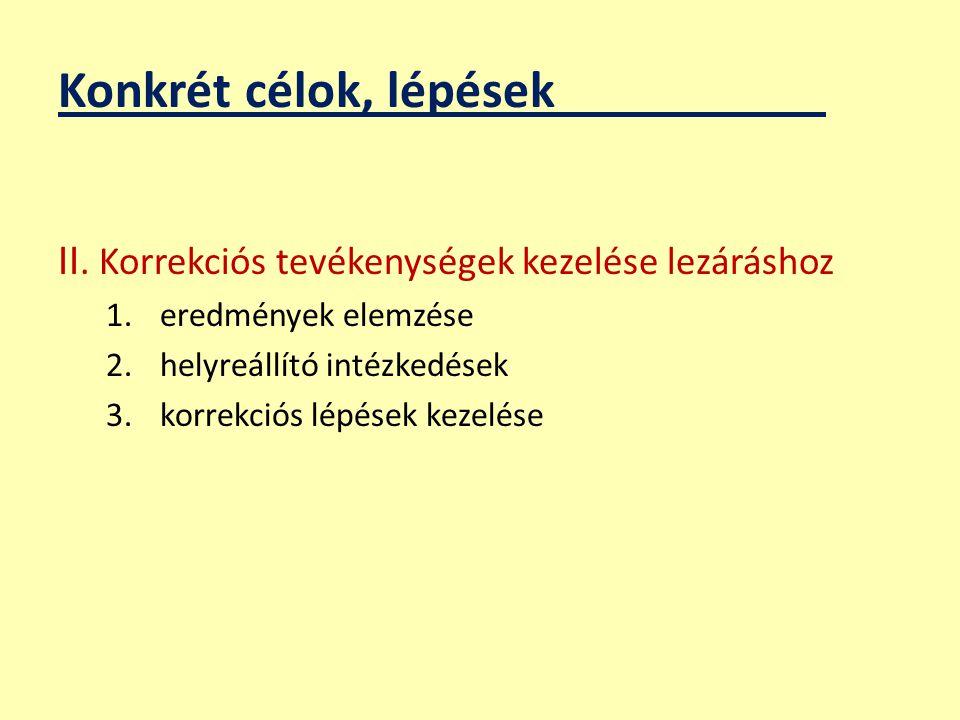 Konkrét célok, lépések II. Korrekciós tevékenységek kezelése lezáráshoz 1.eredmények elemzése 2.helyreállító intézkedések 3.korrekciós lépések kezelés
