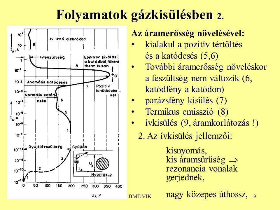 2008.09.29.BME VIK10 Szempontunkból érdekes anyagok ionizációs energiái.