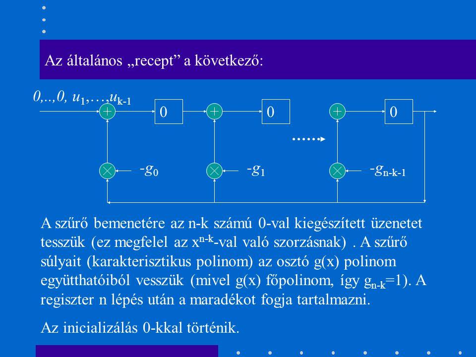 """Az általános """"recept a következő: 0 -g0-g0 0,..,0, u 1,…,u k-1 0 -g1-g1 0 -g n-k-1 A szűrő bemenetére az n-k számú 0-val kiegészített üzenetet tesszük (ez megfelel az x n-k -val való szorzásnak)."""