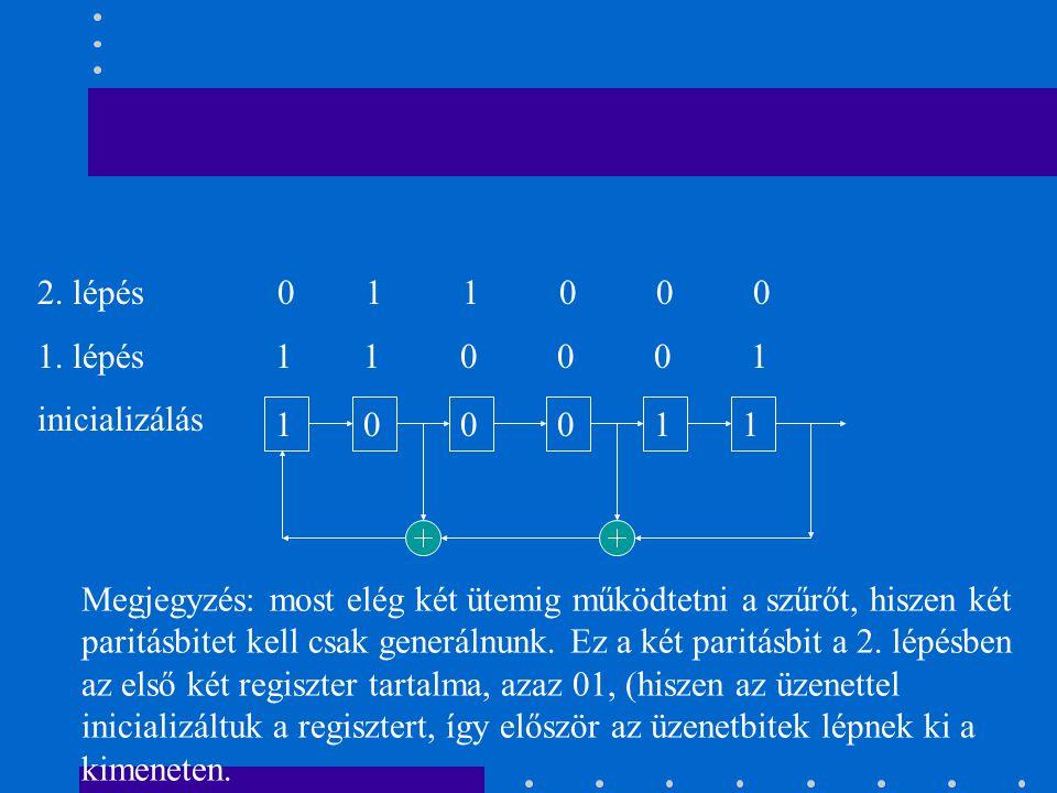 100110 2. lépés 0 1 1 0 0 0 1. lépés 1 1 0 0 0 1 inicializálás Megjegyzés: most elég két ütemig működtetni a szűrőt, hiszen két paritásbitet kell csak