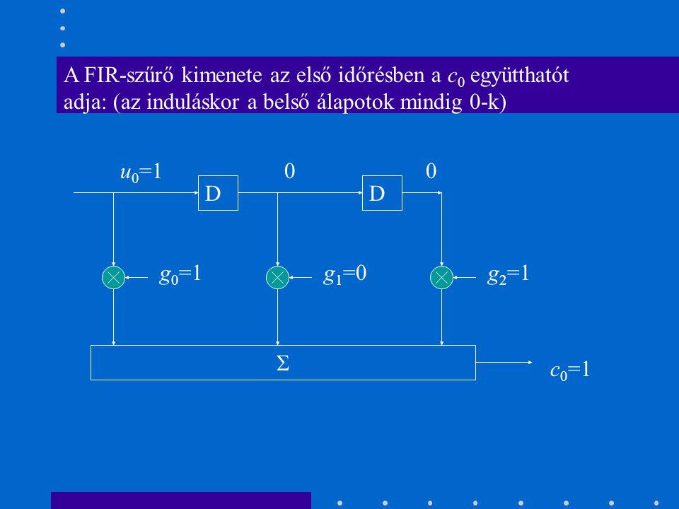A FIR-szűrő kimenete az első időrésben a c 0 együtthatót adja: (az induláskor a belső álapotok mindig 0-k) D g 0 =1 u 0 =1 D g 1 =0 0 g 2 =1 0  c 0 =1