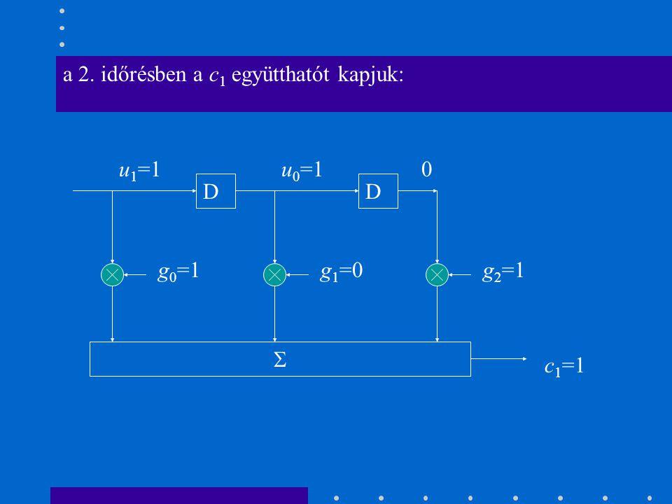 D g 0 =1 u 2 =0 D g 1 =0 u 1 =1 g 2 =1 u 0 =1  c 2 =1 a 3. időrésben a c 2 együtthatót kapjuk: