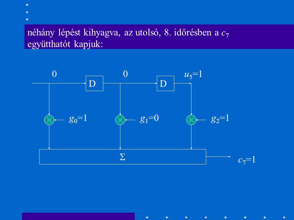 D g 0 =1 0 D g 1 =0 0 g 2 =1 u 5 =1  c 7 =1 néhány lépést kihyagva, az utolsó, 8. időrésben a c 7 együtthatót kapjuk: