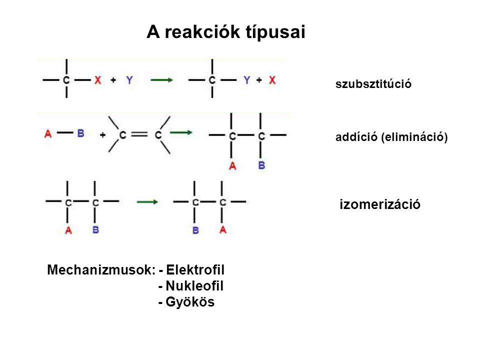 szubsztitúció addíció (elimináció) izomerizáció A reakciók típusai Mechanizmusok: - Elektrofil - Nukleofil - Gyökös
