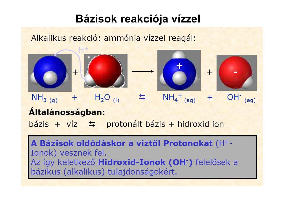 Bázisok reakciója vízzel