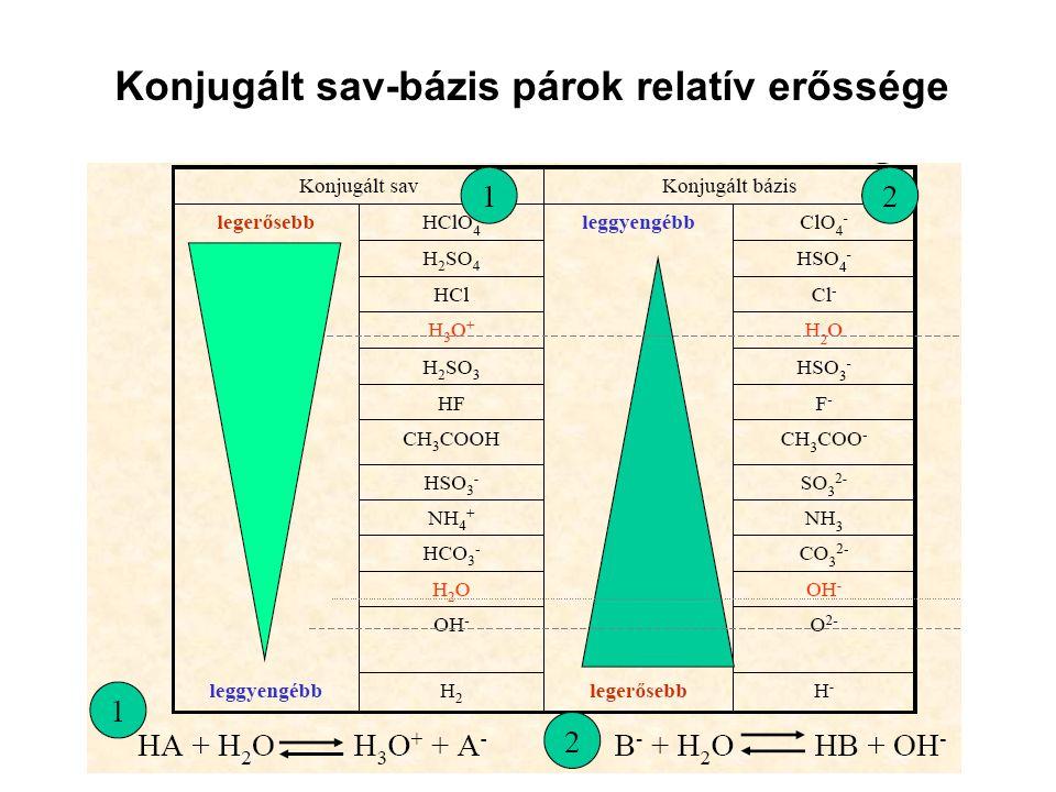 Konjugált sav-bázis párok relatív erőssége