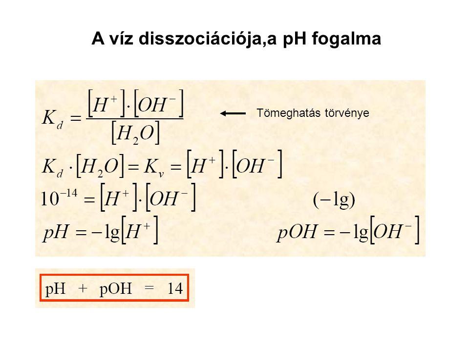 A víz disszociációja,a pH fogalma Tömeghatás törvénye