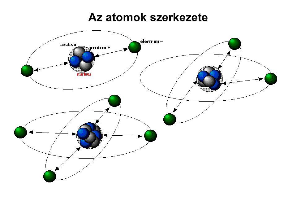 Az atomok szerkezete