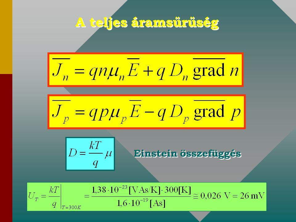 A teljes áramsűrűség Einstein összefüggés