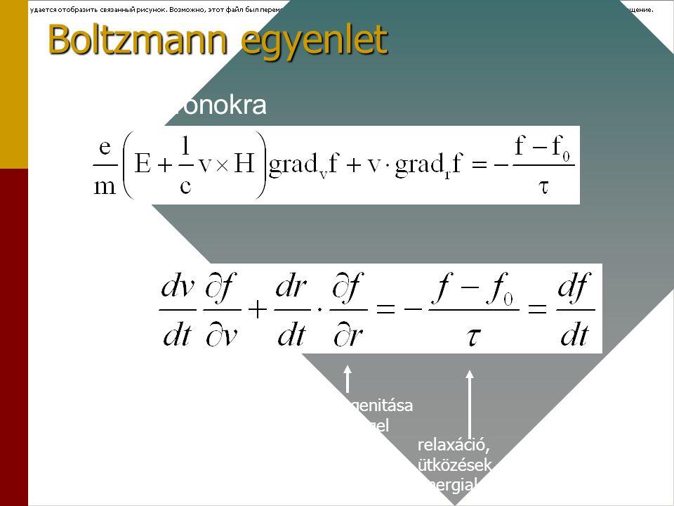 Boltzmann egyenlet elektronokra relaxáció, ütközések, energialeadás Gyorsulás, energiafelvétel f inhomogenitása v sebességgel eltolódik