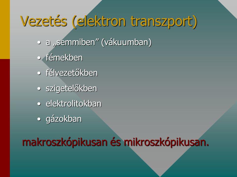 """Vezetés (elektron transzport) a """"semmiben"""" (vákuumban)a """"semmiben"""" (vákuumban) fémekbenfémekben félvezetőkbenfélvezetőkben szigetelőkbenszigetelőkben"""