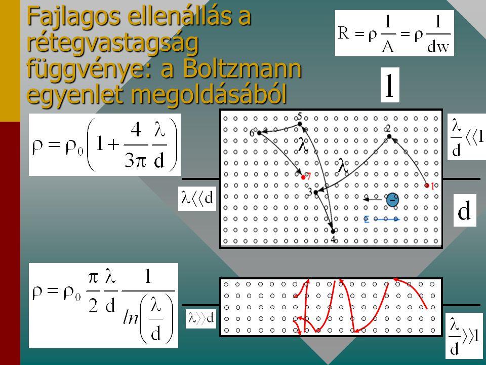 Fajlagos ellenállás a rétegvastagság függvénye: a Boltzmann egyenlet megoldásából
