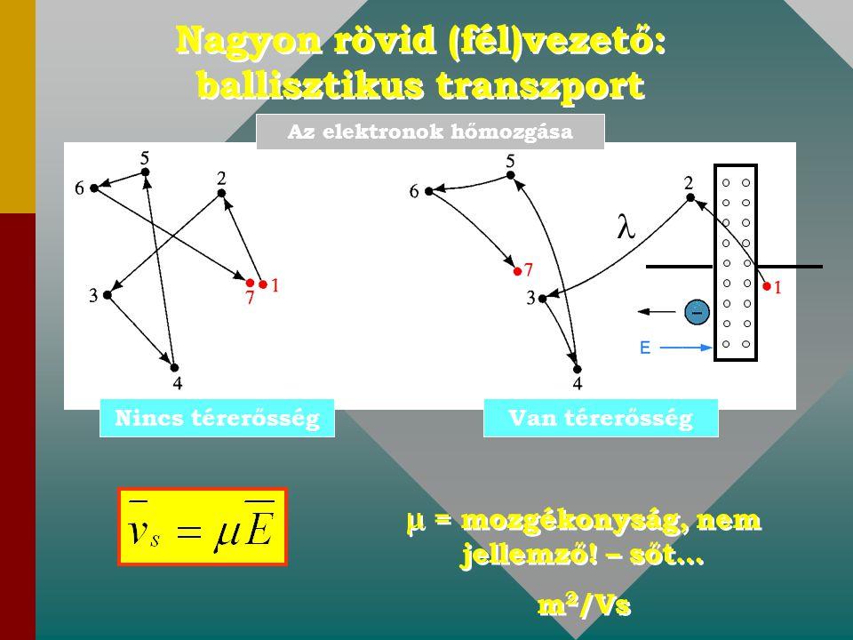 Nagyon rövid (fél)vezető: ballisztikus transzport Nincs térerősségVan térerősség Az elektronok hőmozgása  = mozgékonyság, nem jellemző! – sőt… m 2 /V