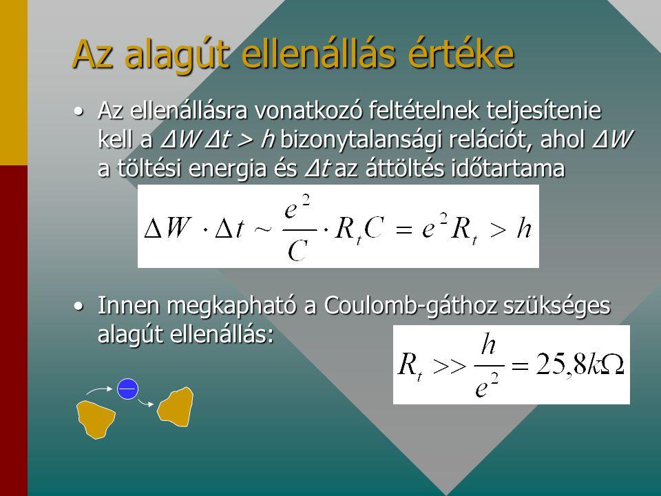 Az alagút ellenállás értéke Az ellenállásra vonatkozó feltételnek teljesítenie kell a ΔW Δt > h bizonytalansági relációt, ahol ΔW a töltési energia és