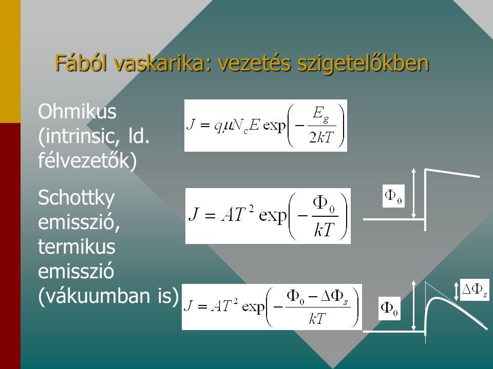 Ohmikus (intrinsic, ld. félvezetők) Schottky emisszió, termikus emisszió (vákuumban is)