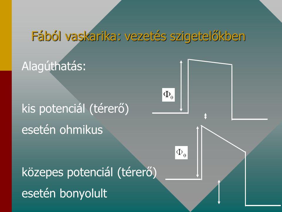 Fából vaskarika: vezetés szigetelőkben Alagúthatás: kis potenciál (térerő) esetén ohmikus közepes potenciál (térerő) esetén bonyolult