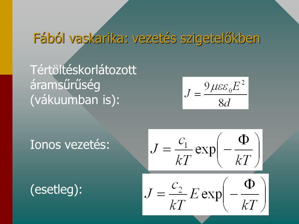 Fából vaskarika: vezetés szigetelőkben Tértöltéskorlátozott áramsűrűség (vákuumban is): Ionos vezetés: (esetleg):