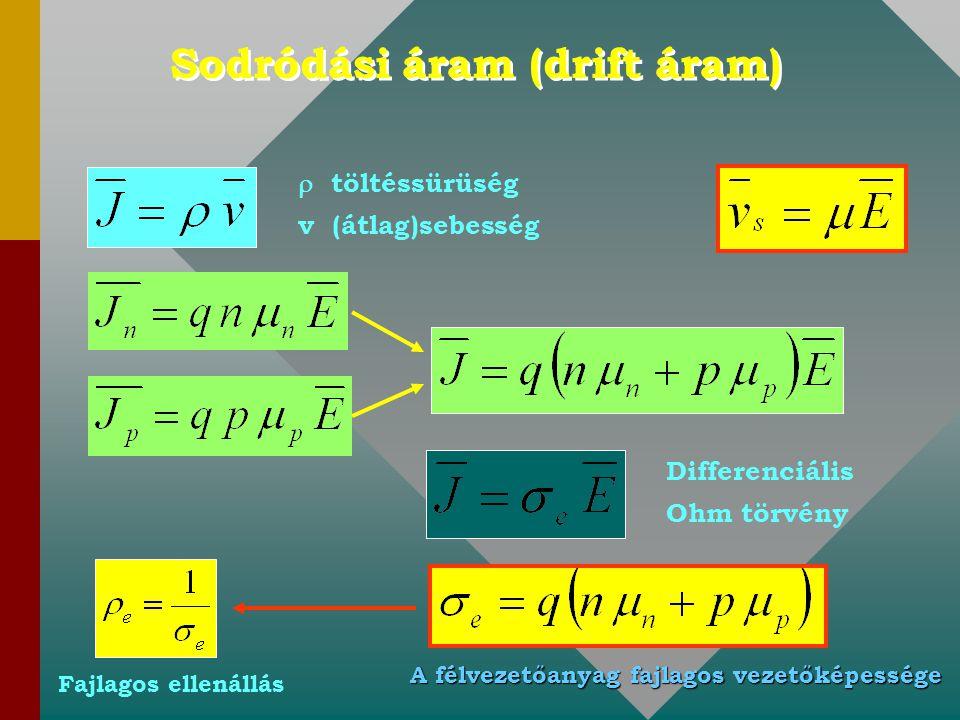 Sodródási áram (drift áram)  töltéssürüség v (átlag)sebesség Differenciális Ohm törvény A félvezetőanyag fajlagos vezetőképessége Fajlagos ellenállás