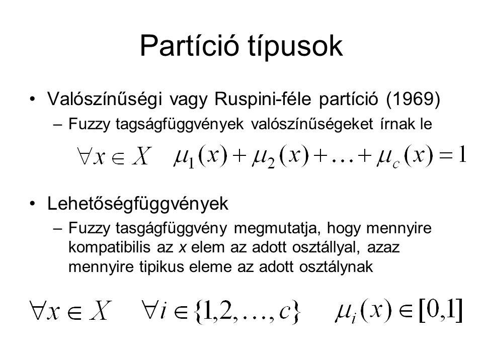 Partíció típusok Valószínűségi vagy Ruspini-féle partíció (1969) –Fuzzy tagságfüggvények valószínűségeket írnak le Lehetőségfüggvények –Fuzzy tasgágfü