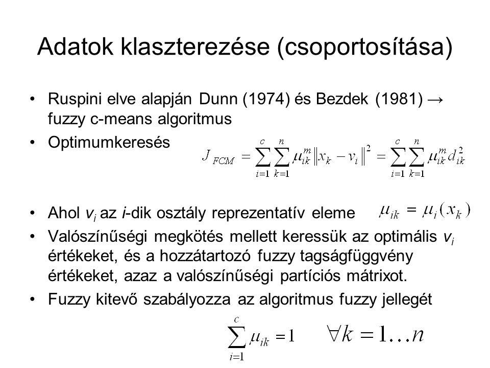 Adatok klaszterezése (csoportosítása) Ruspini elve alapján Dunn (1974) és Bezdek (1981) → fuzzy c-means algoritmus Optimumkeresés Ahol v i az i-dik os