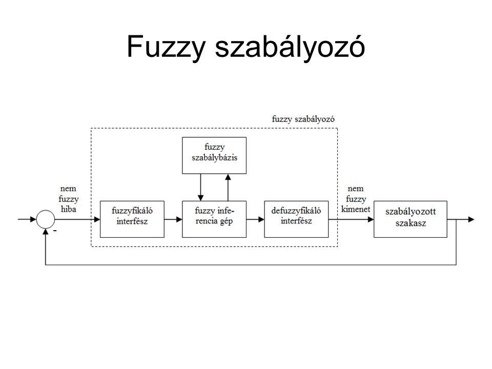 Fuzzy szabályozó