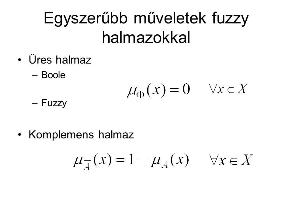 Egyszerűbb műveletek fuzzy halmazokkal Halmazok egyesítése –Boole –Fuzzy –Mamdani –Larsen Halmazok metszete –Boole –Fuzzy –Mamdani –Larsen