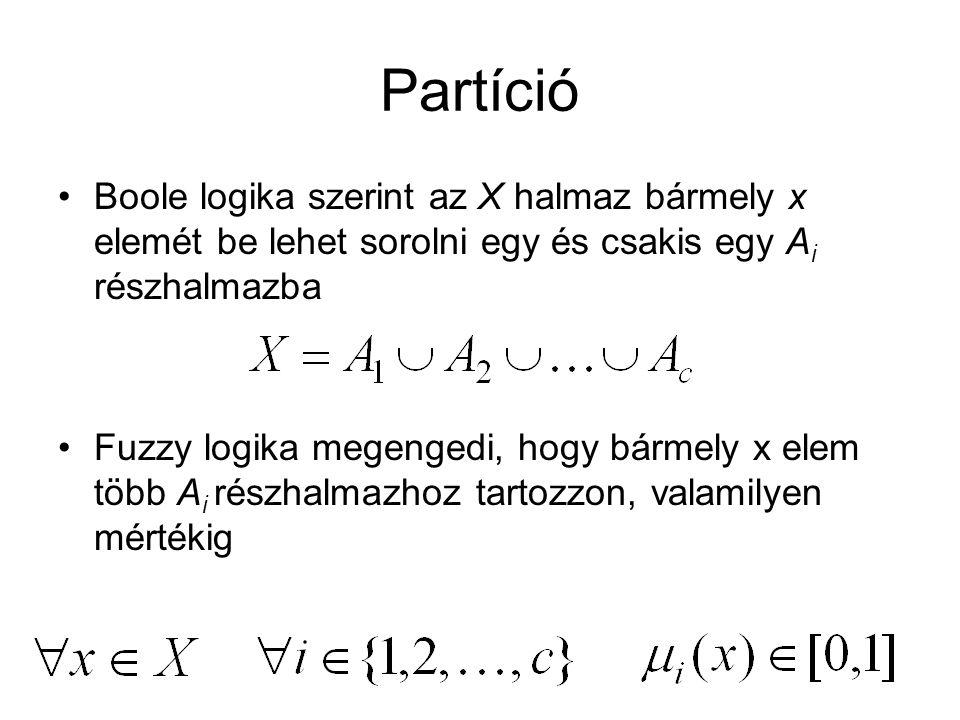 Partíció típusok Valószínűségi vagy Ruspini-féle partíció (1969) –Fuzzy tagságfüggvények valószínűségeket írnak le Lehetőségfüggvények –Fuzzy tasgágfüggvény megmutatja, hogy mennyire kompatibilis az x elem az adott osztállyal, azaz mennyire tipikus eleme az adott osztálynak