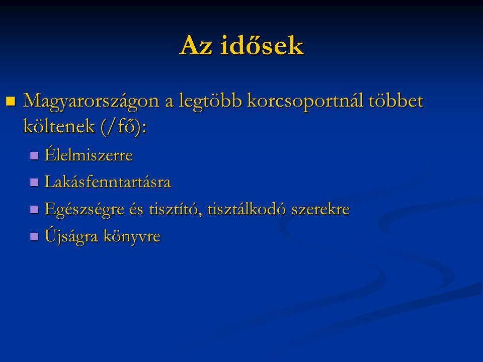 Az idősek Magyarországon a legtöbb korcsoportnál többet költenek (/fő): Magyarországon a legtöbb korcsoportnál többet költenek (/fő): Élelmiszerre Élelmiszerre Lakásfenntartásra Lakásfenntartásra Egészségre és tisztító, tisztálkodó szerekre Egészségre és tisztító, tisztálkodó szerekre Újságra könyvre Újságra könyvre