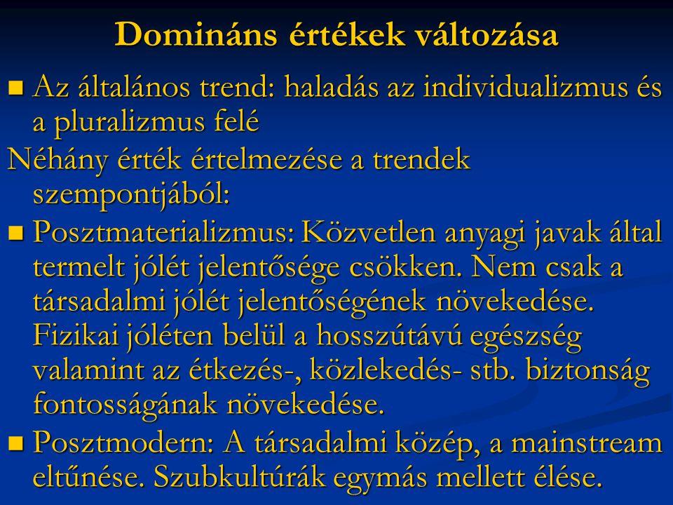 Domináns értékek változása Az általános trend: haladás az individualizmus és a pluralizmus felé Az általános trend: haladás az individualizmus és a pluralizmus felé Néhány érték értelmezése a trendek szempontjából: Posztmaterializmus: Közvetlen anyagi javak által termelt jólét jelentősége csökken.
